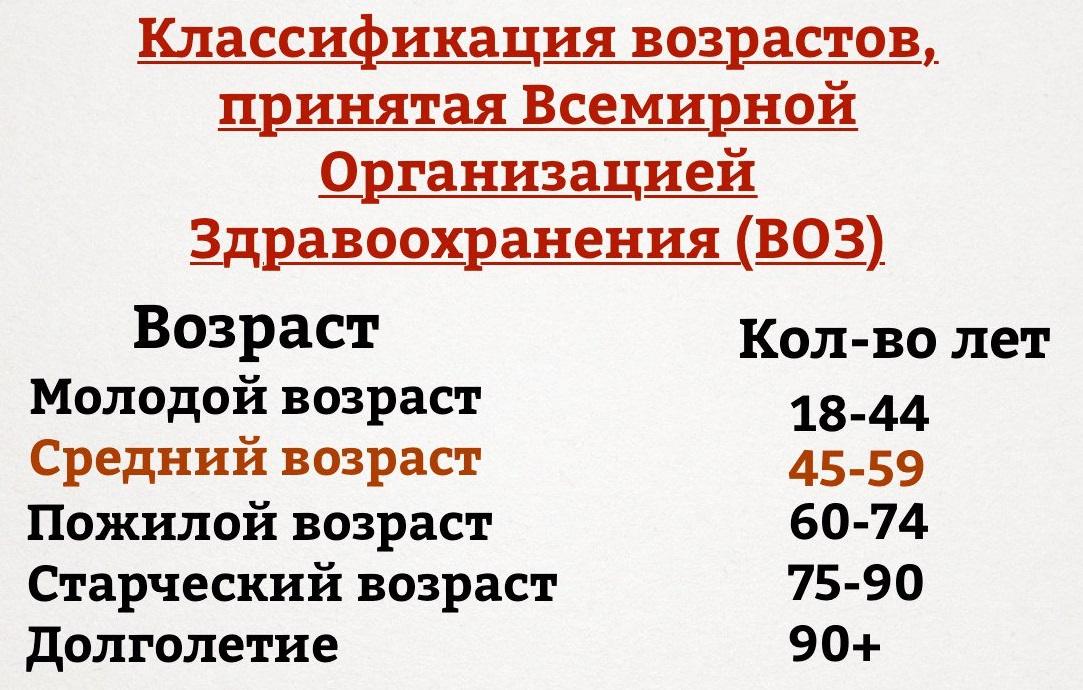 Согласно классификации ВОЗ - молодым считается возраст до 44 лет, а средним до 60!